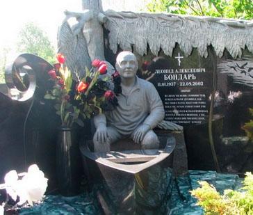 Памятники знаменитостей от памятники в новосибирске фото и описание